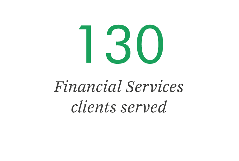 130 Financial Services clients served